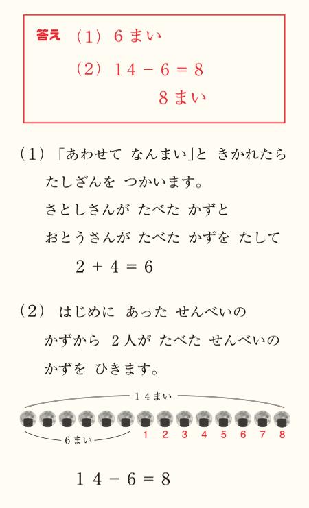 11級 解答